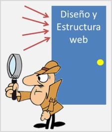 Diseño_pagina_web_alineado_a_objetivos
