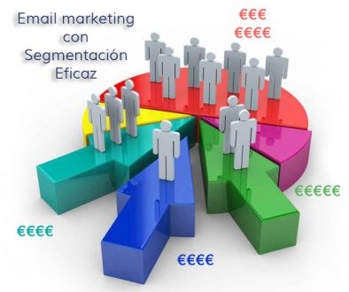 Email-Marketing-Segmentación-efectiva 01