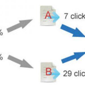 Email-Marketing-test-A-B
