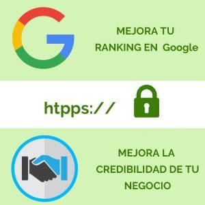 Los 8 beneficios esenciales de tener un certificado SSL activo en tu web barata parte 1