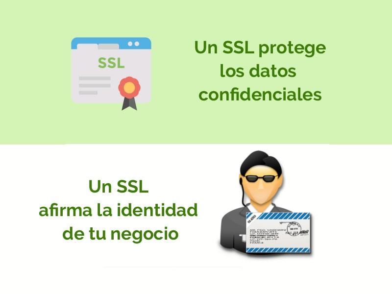Los 8 beneficios esenciales de tener un certificado SSL activo en tu web barata parte 2